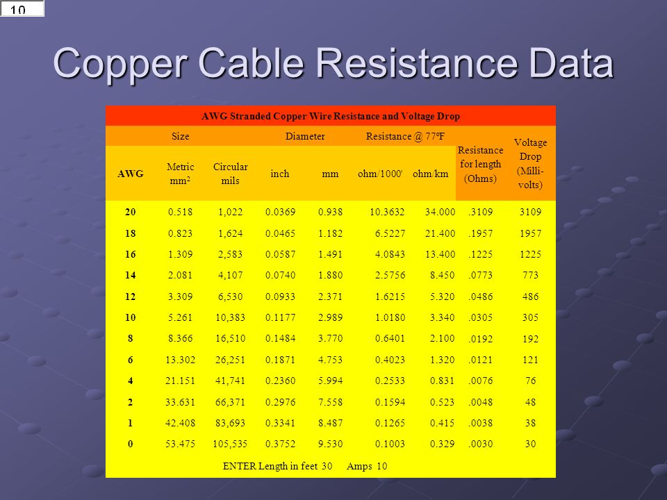 Basic cathodic protection measurement and monitoring ir copper cable resistance data greentooth Images