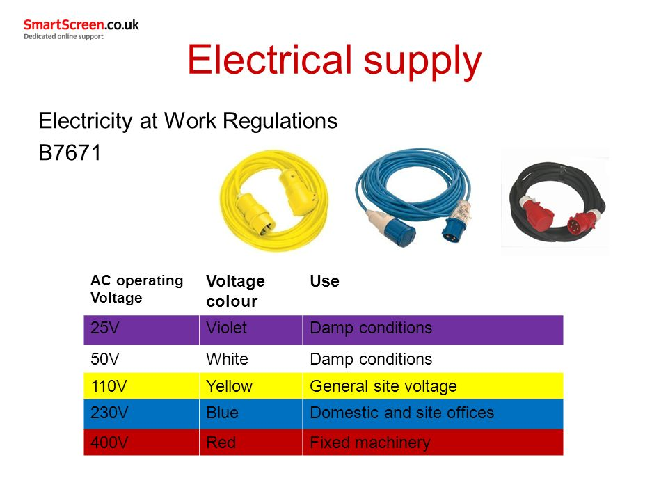 Unit 201: Health and safety in building services engineering - ppt ...