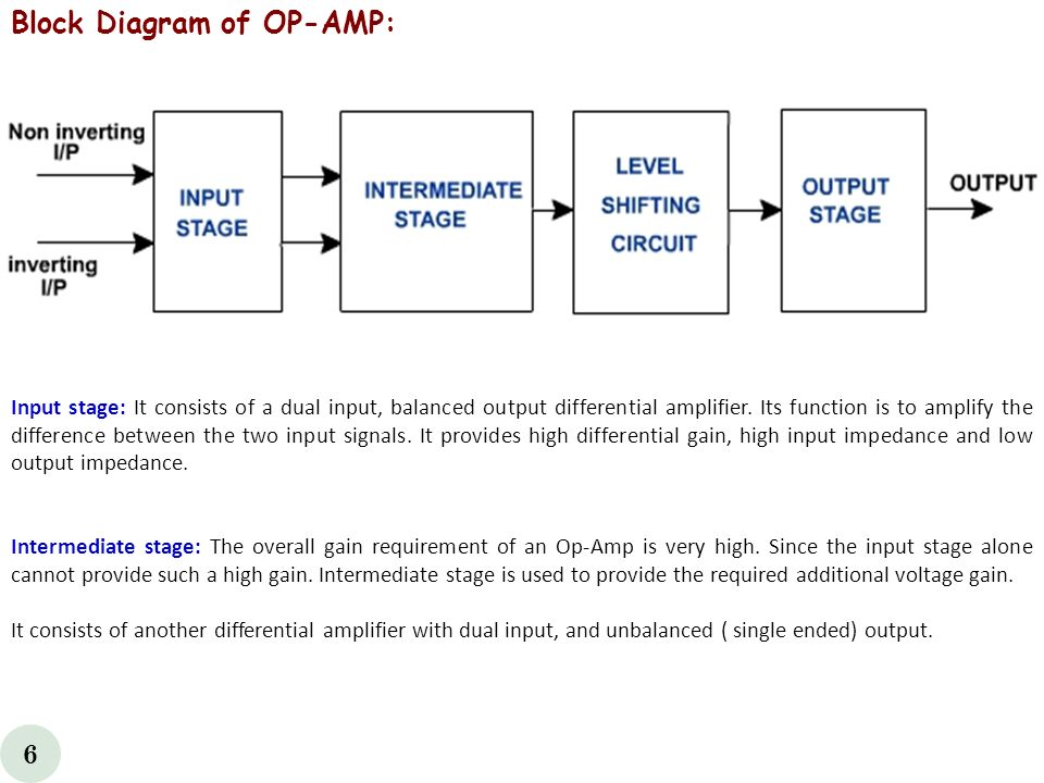A Lecture On Operational Amplifier Op Amp Ppt Download