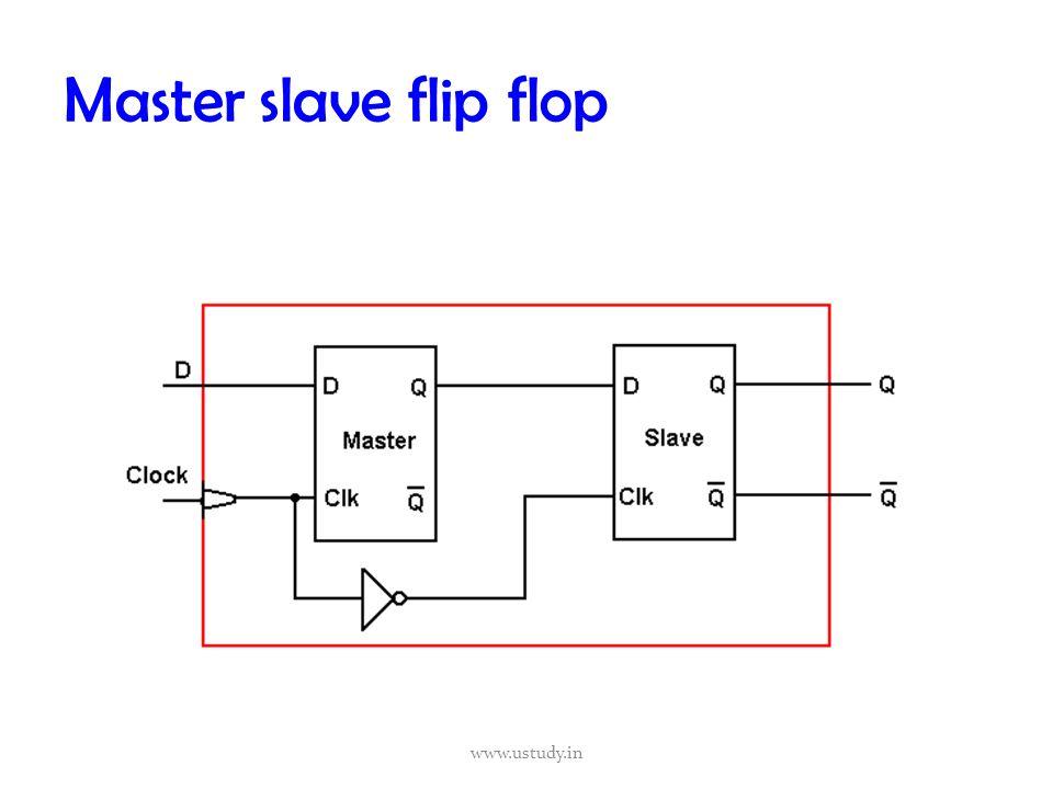 master and slave flip flop