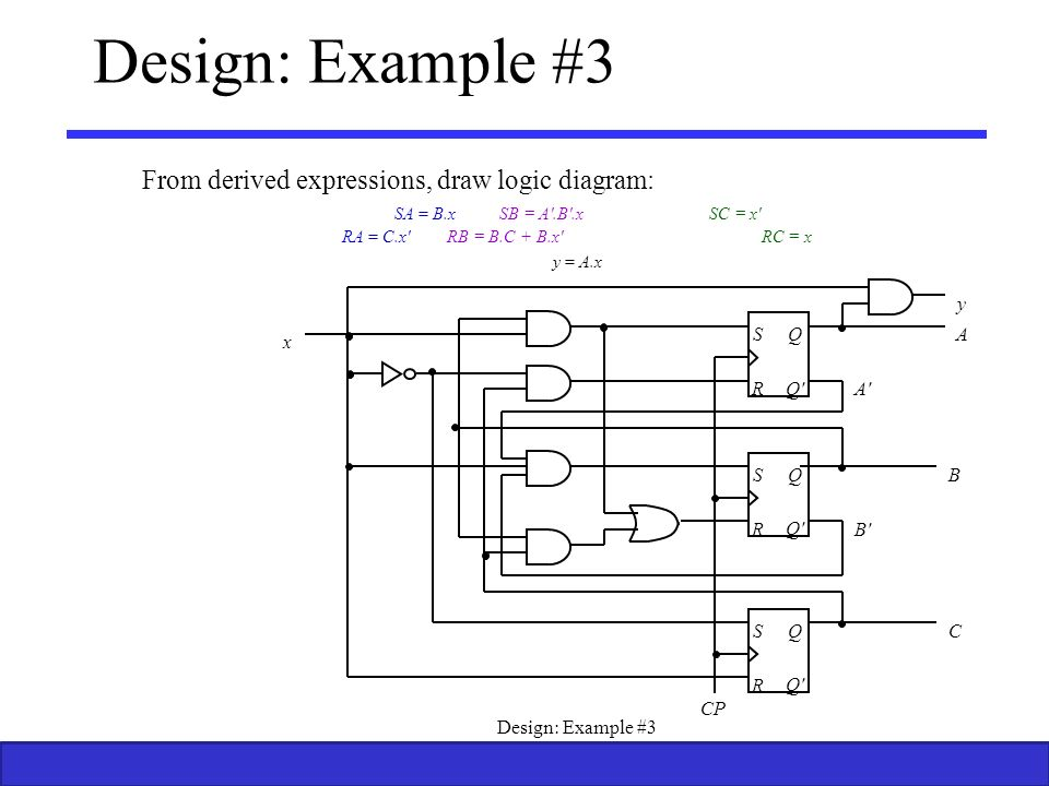 Sequential Logic Circuit) - ppt video online download