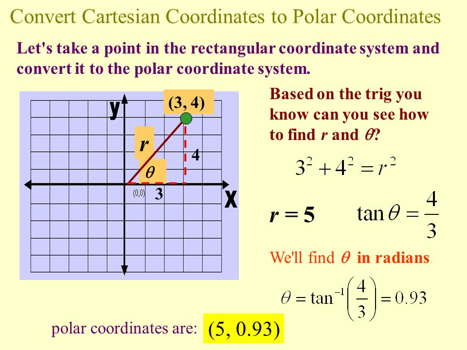 11 1 Polar Coordinates and Graphs - ppt download