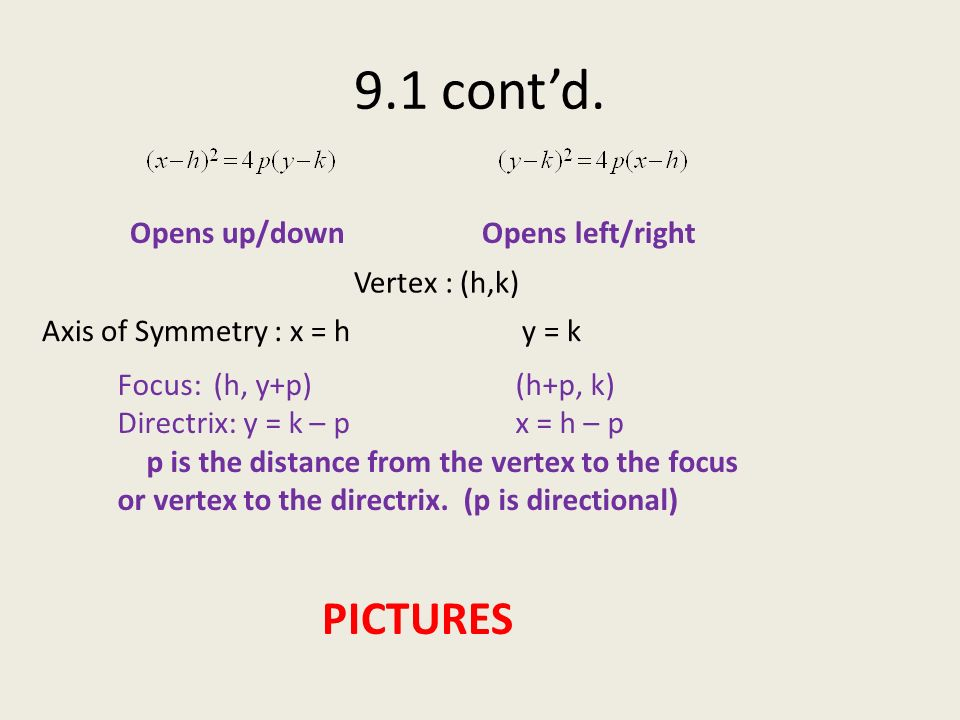 9.1 cont'd. PICTURES Opens up/down Opens left/right Vertex : (h,k)