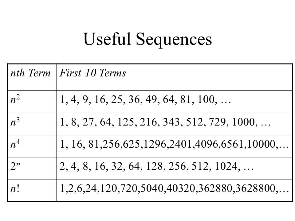 Sequences And Summations Ppt Video Online Download