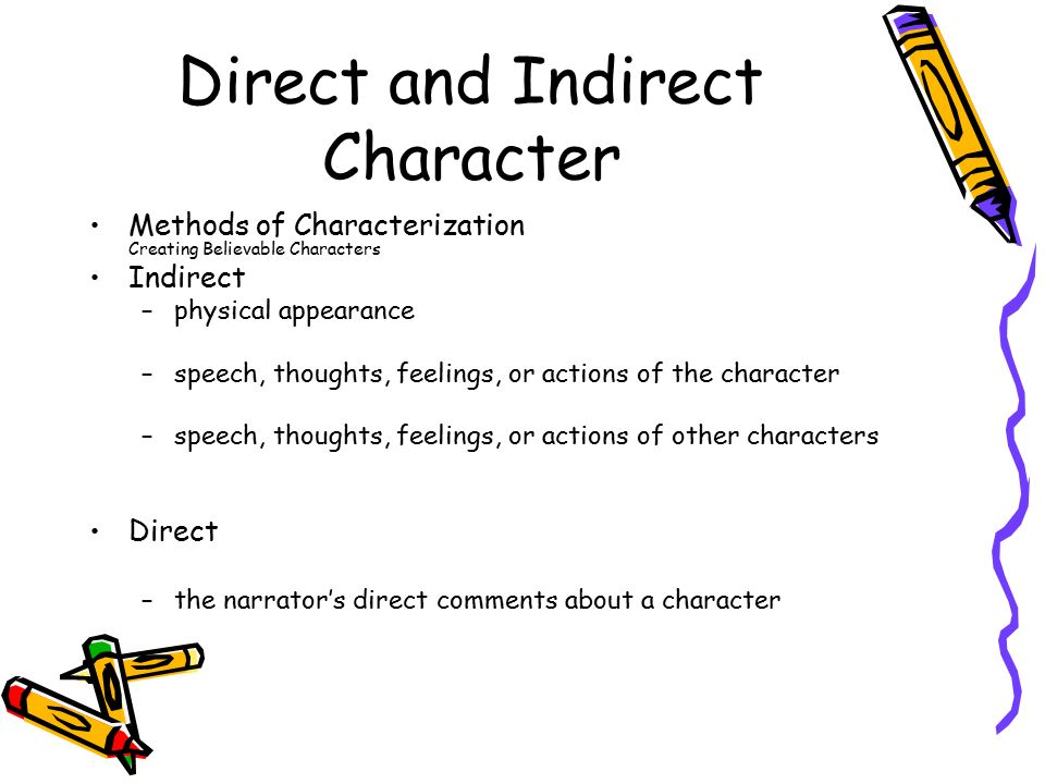 Direct and Indirect Character