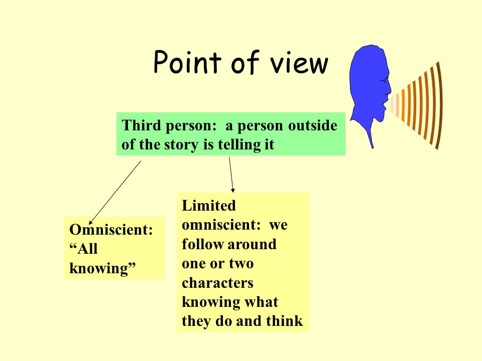 Point of view Third person: a person outside of the story is telling it.