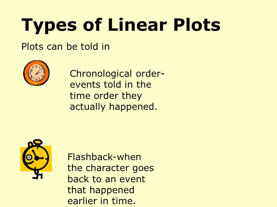 Types of Linear Plots Plots can be told in