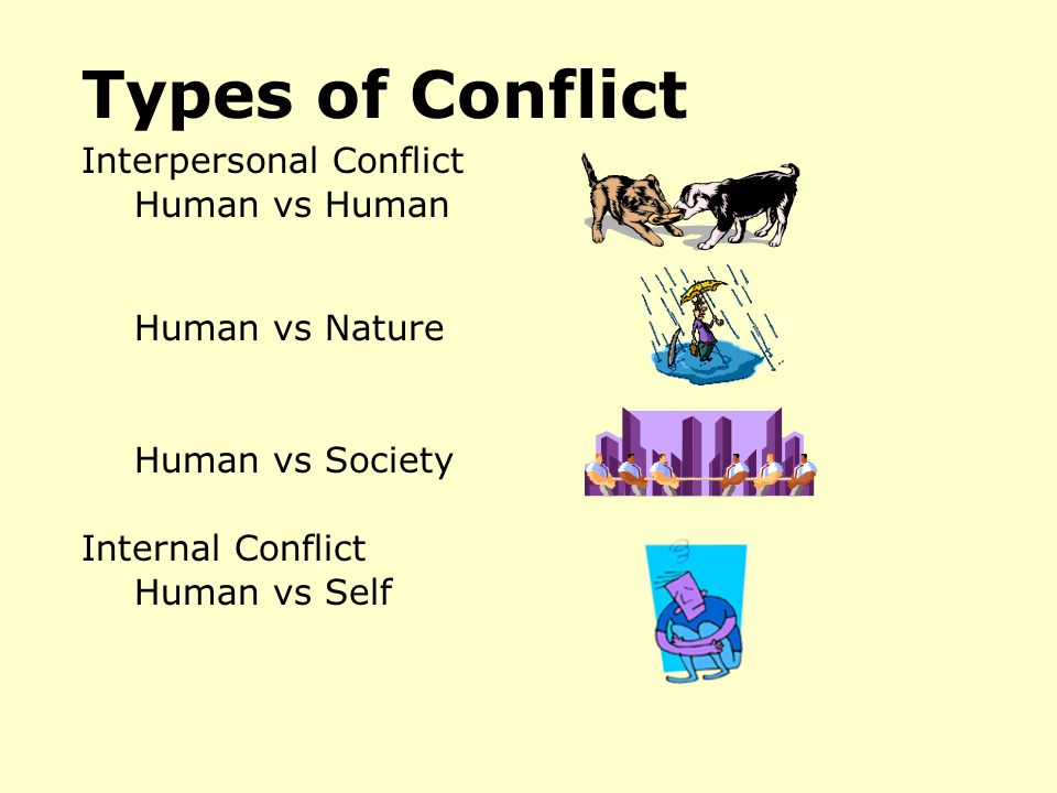 Types of Conflict Interpersonal Conflict Human vs Human