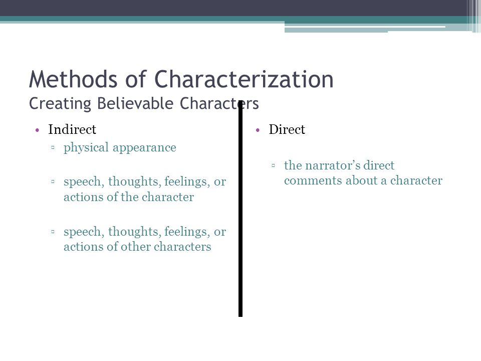 Methods of Characterization Creating Believable Characters