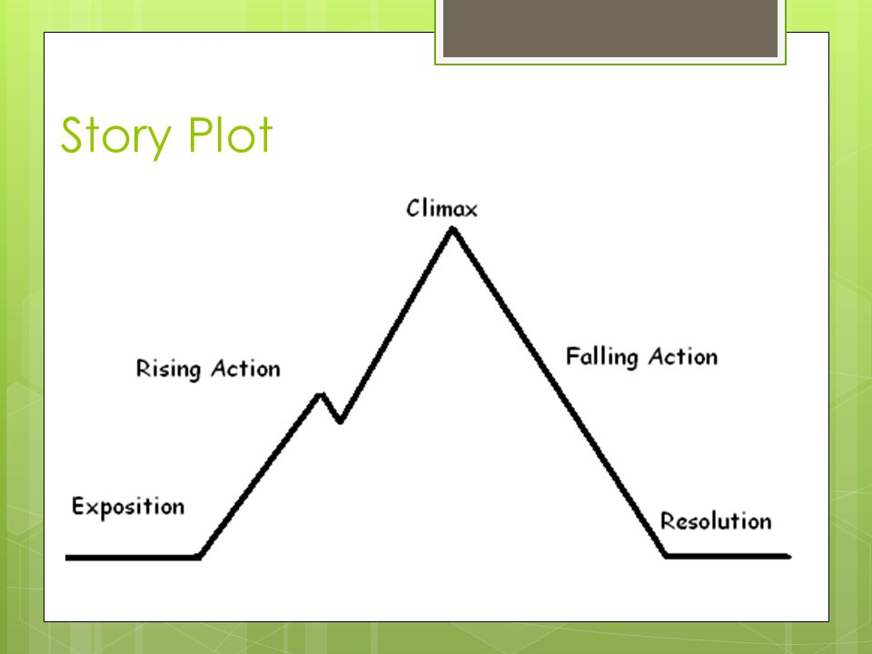 About The Authors Literary Terms Story Plot Ppt Download