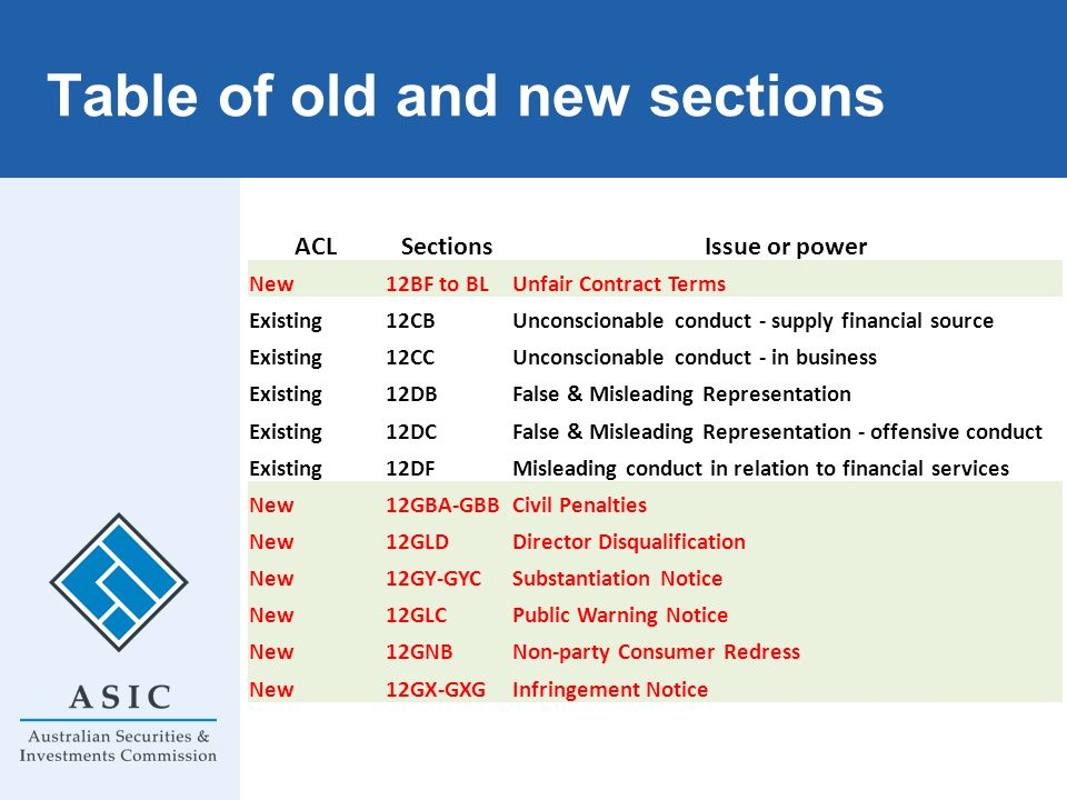 Table of old and new sections
