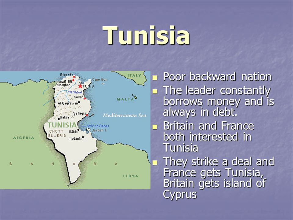 Tunisia Poor backward nation