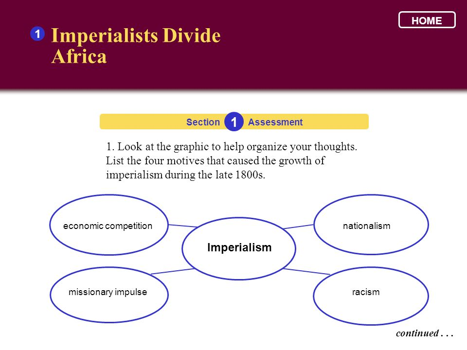 27 the age of imperialism 1850 1914 imperialists divide africa