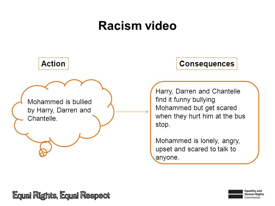 Racism video Action Consequences