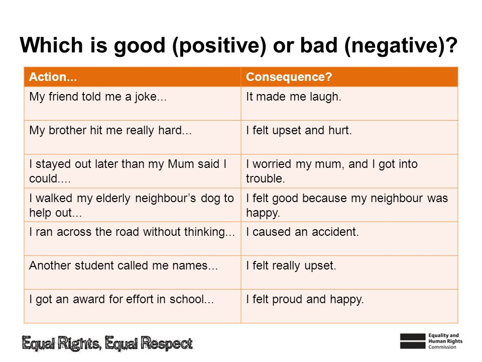 Which is good (positive) or bad (negative)