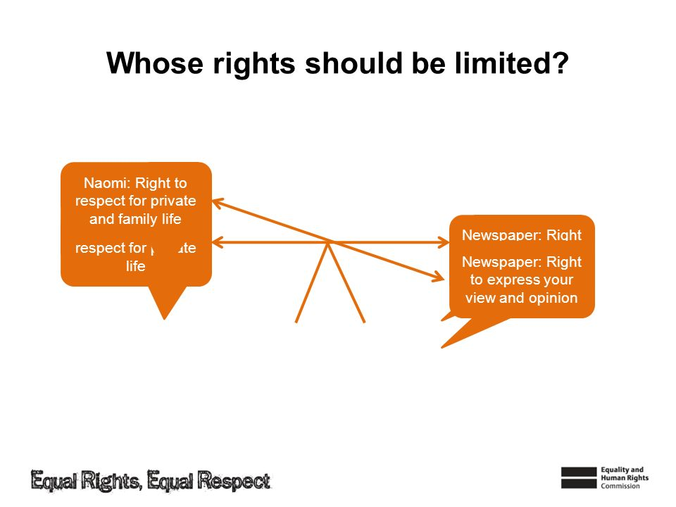 Whose rights should be limited