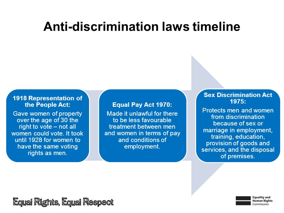 Summary of sex discrimination act 1975