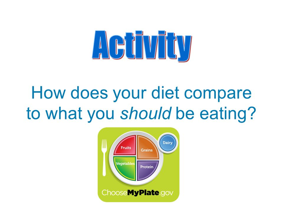 How does your diet compare to what you should be eating