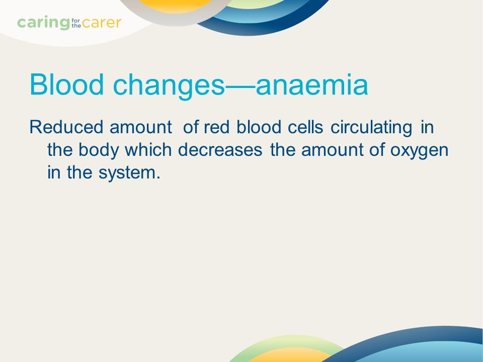 Blood changes—anaemia