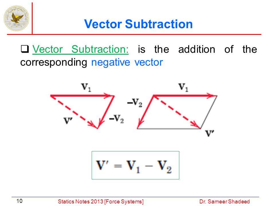 Vector Subtraction Vector Subtraction: is the addition of the corresponding negative vector. Statics Notes 2013 [Force Systems]