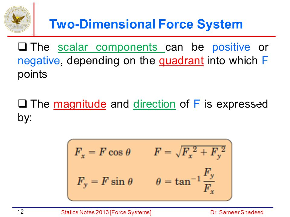 Two-Dimensional Force System