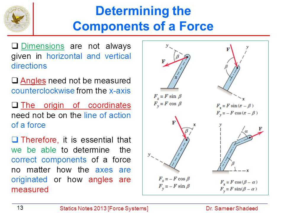 Determining the Components of a Force