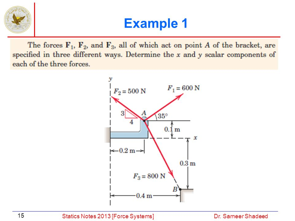 Example 1 Statics Notes 2013 [Force Systems] Dr. Sameer Shadeed