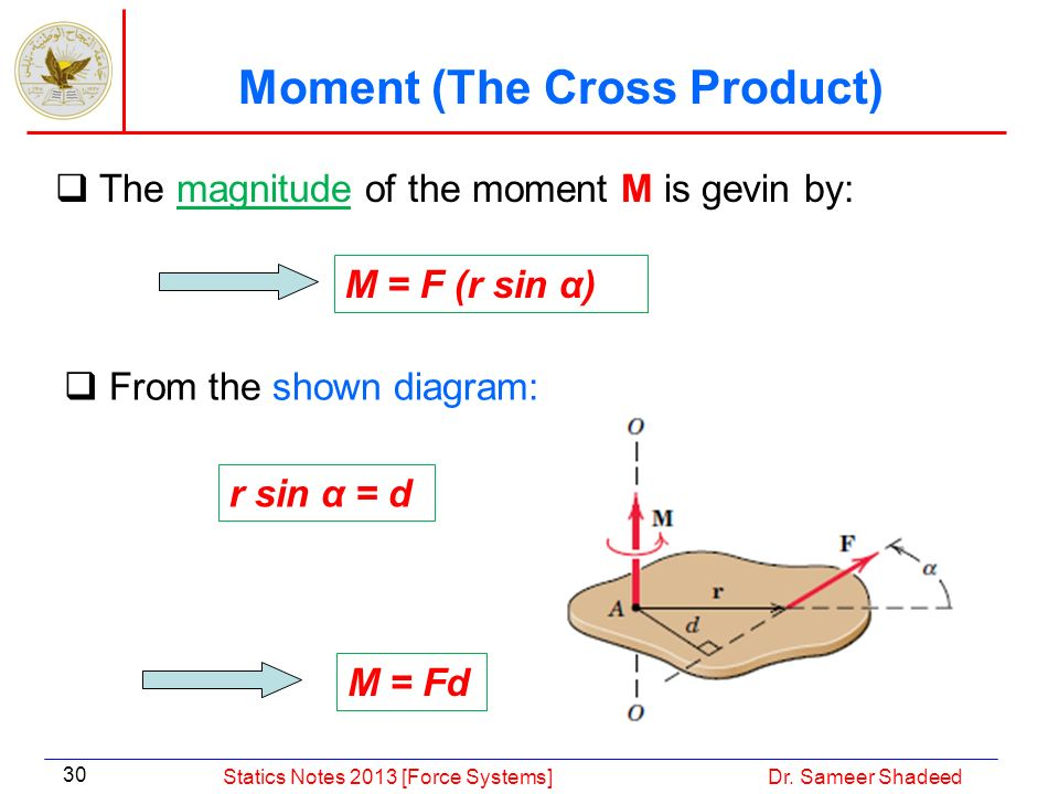 Moment (The Cross Product)