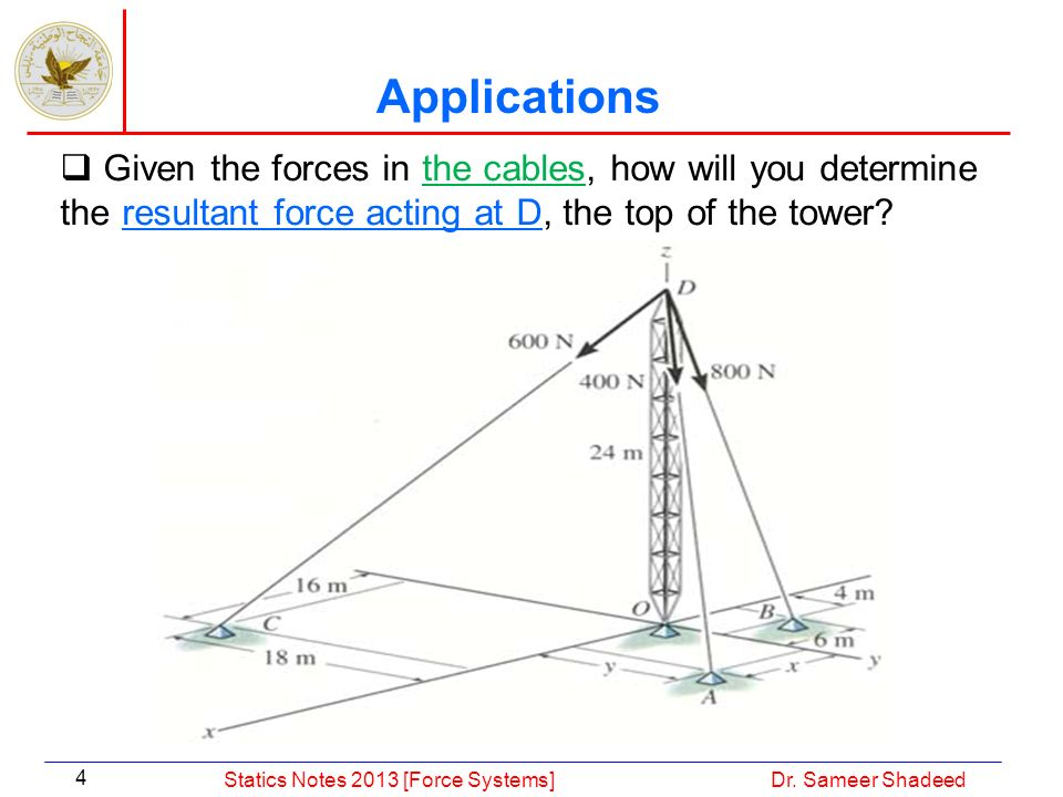 Applications Given the forces in the cables, how will you determine the resultant force acting at D, the top of the tower