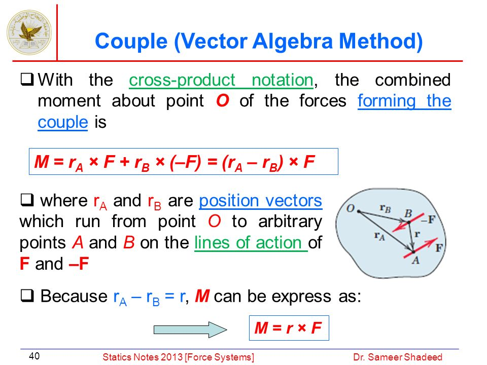 Couple (Vector Algebra Method)