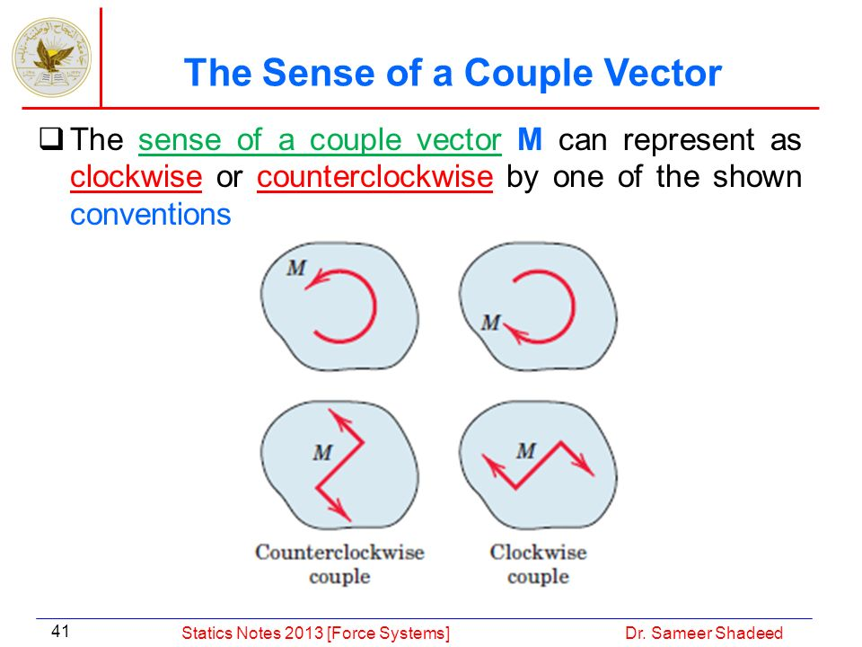 The Sense of a Couple Vector