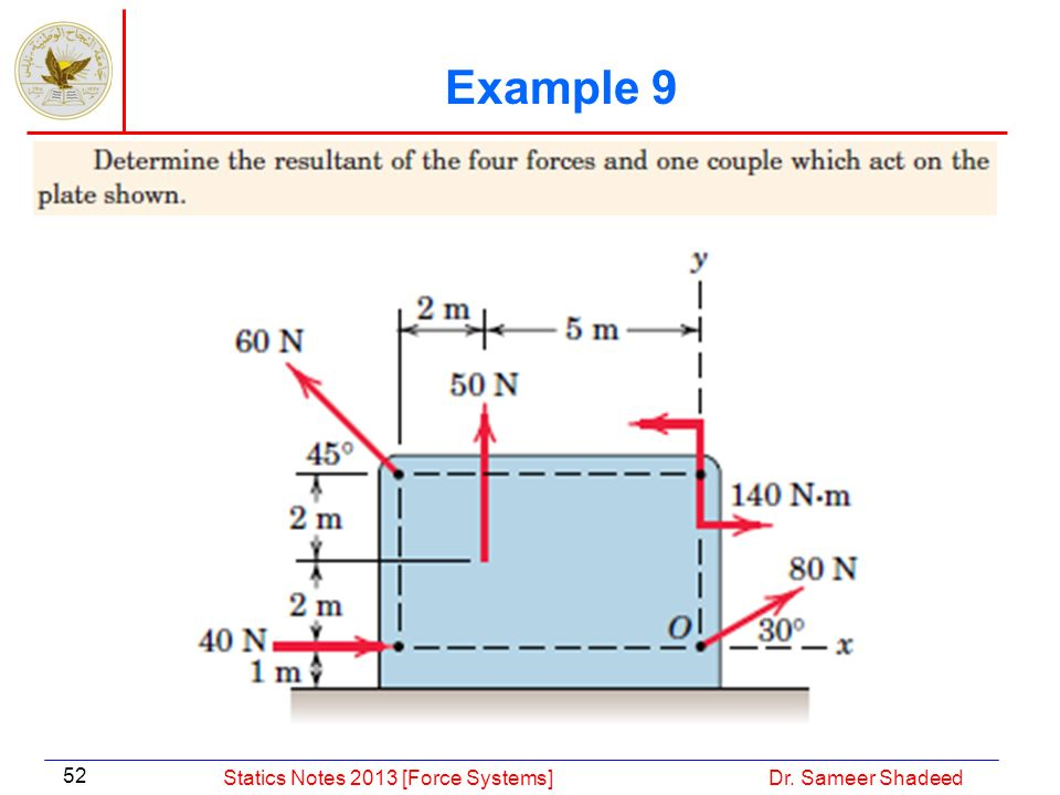 Example 9 Statics Notes 2013 [Force Systems] Dr. Sameer Shadeed