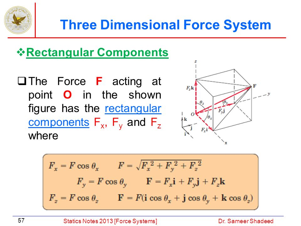 Three Dimensional Force System