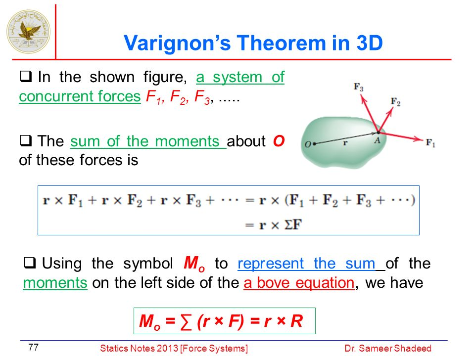Varignon's Theorem in 3D