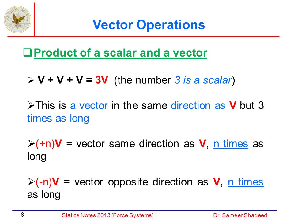 Vector Operations Product of a scalar and a vector