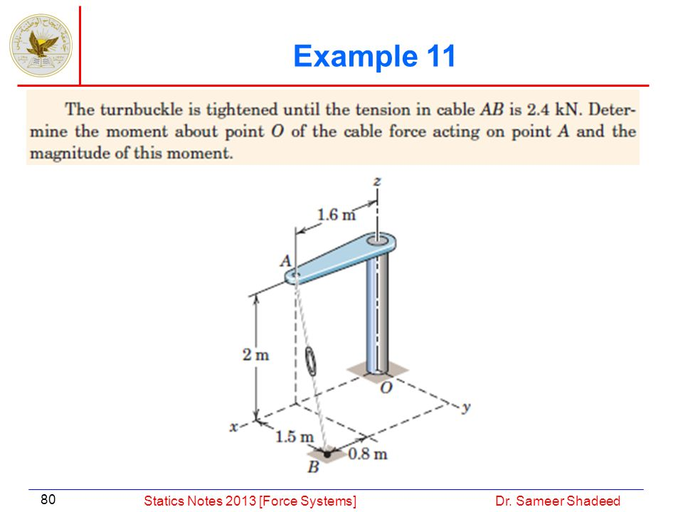 Example 11 Statics Notes 2013 [Force Systems] Dr. Sameer Shadeed