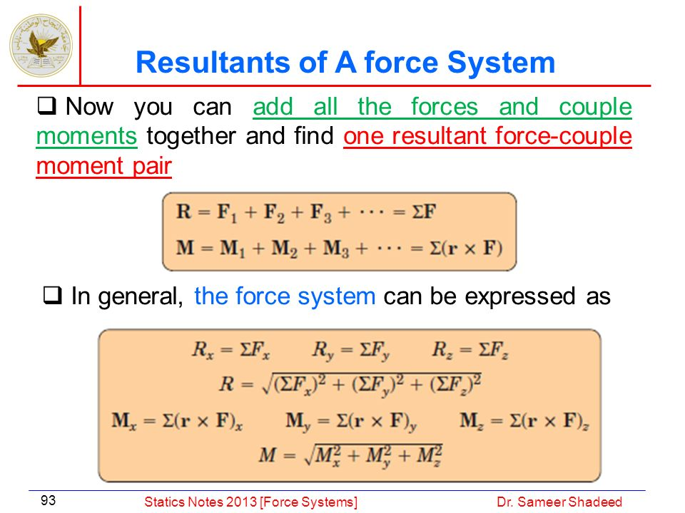 Resultants of A force System