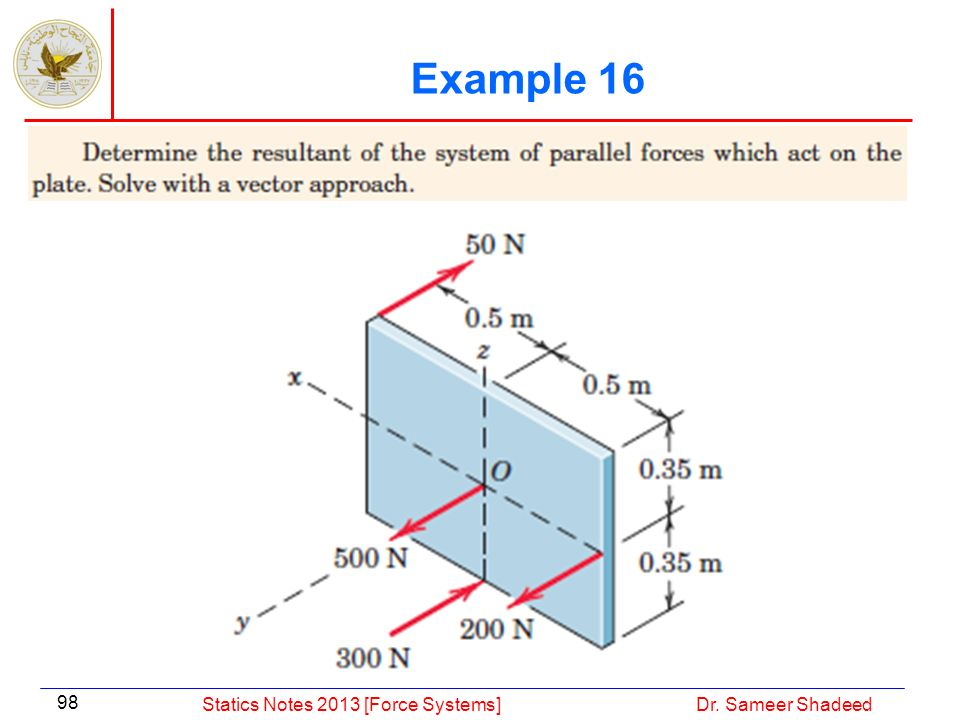 Example 16 Statics Notes 2013 [Force Systems] Dr. Sameer Shadeed