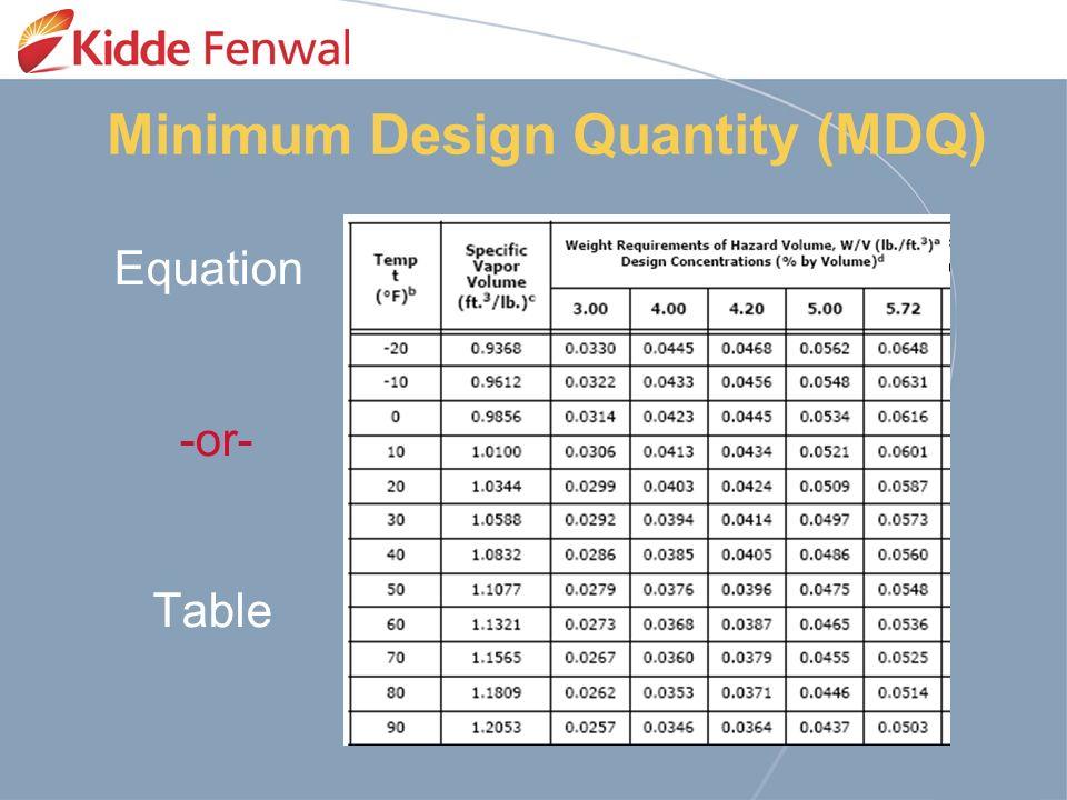 novec 1230 system design 3m novec 1230 fire protection fluid ppt video online download. Black Bedroom Furniture Sets. Home Design Ideas