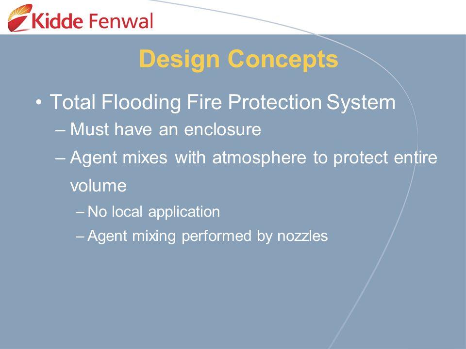 Novec 1230 System Design 3m Novec 1230 Fire Protection Fluid Ppt Video Online Download