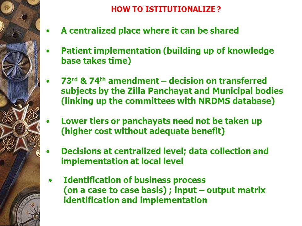 INSTITUTIONALISATION OF - ppt video online download