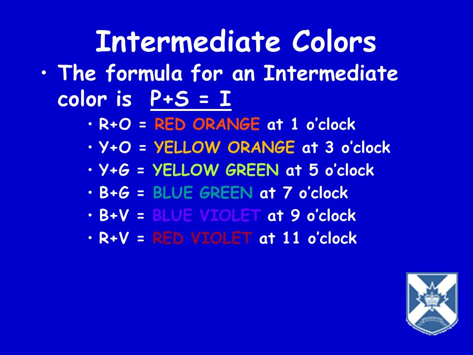 Intermediate Colors The formula for an Intermediate color is P+S = I
