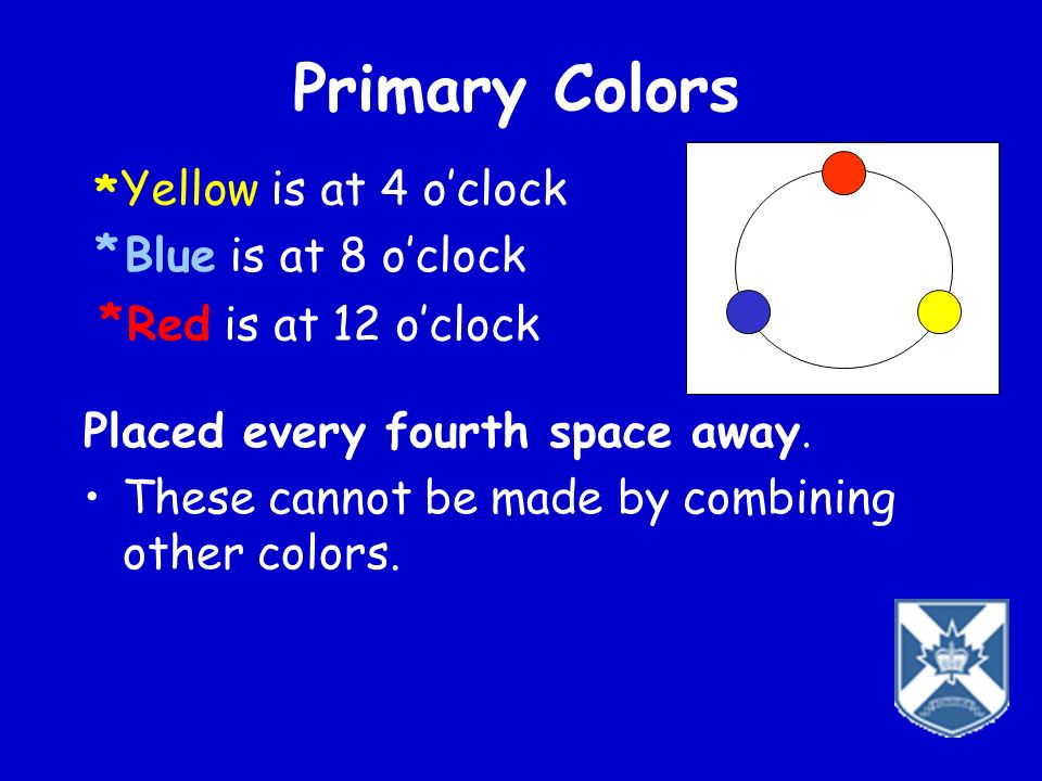 Primary Colors Yellow is at 4 o'clock * * Blue is at 8 o'clock *