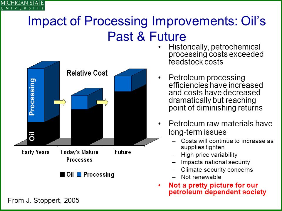 Impact of Processing Improvements: Oil's Past & Future
