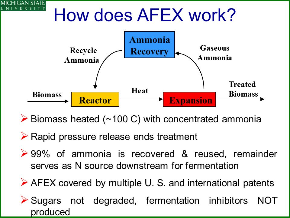 How does AFEX work Reactor Explosion Ammonia Recovery Expansion