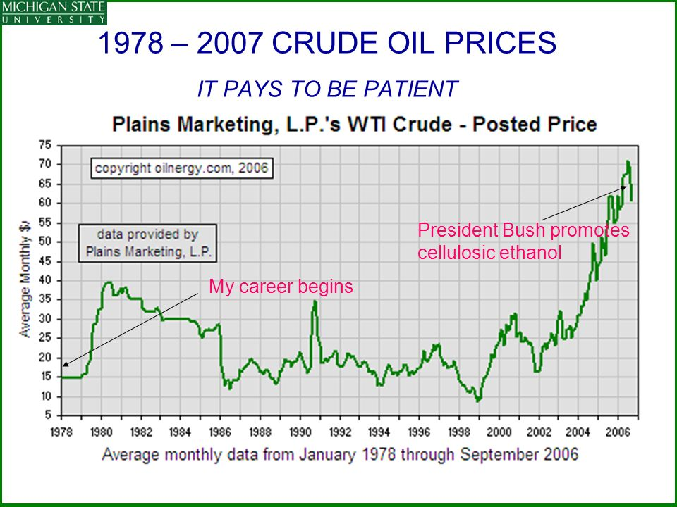 1978 – 2007 CRUDE OIL PRICES IT PAYS TO BE PATIENT