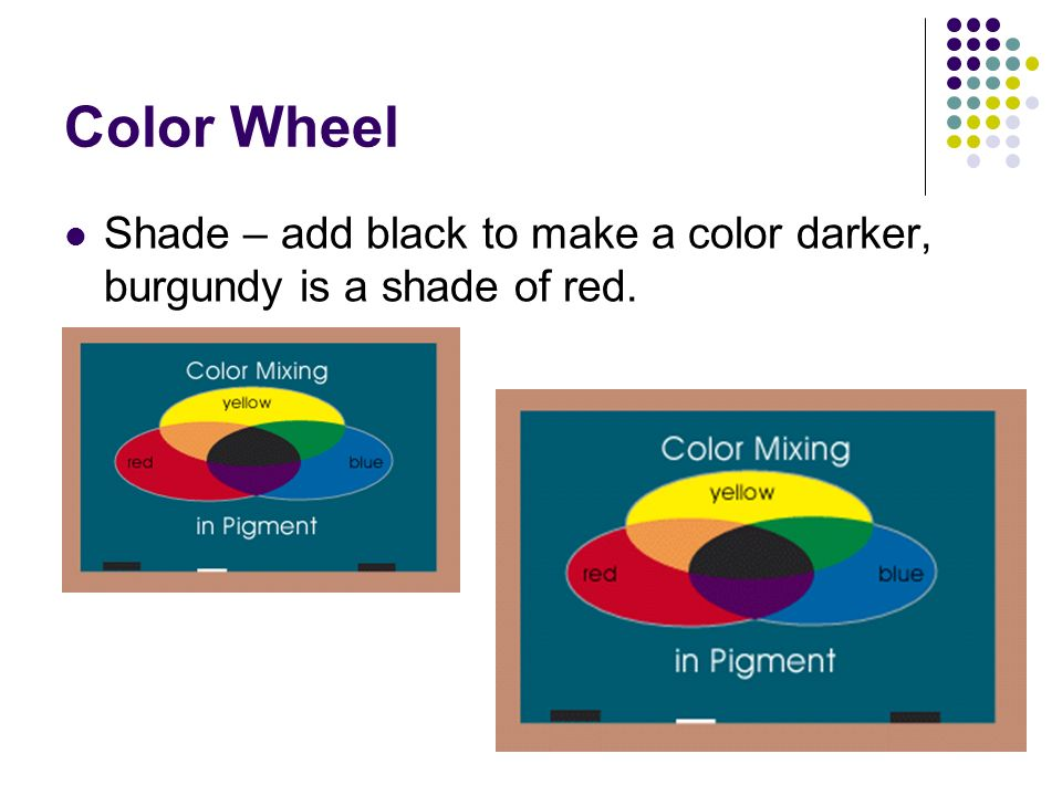 Color Wheel A Tool To Use To Understand The Uses Of Color Ppt