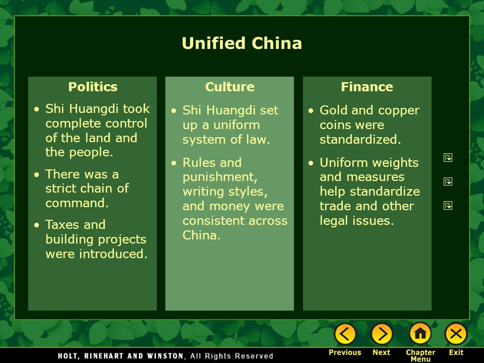 Unified China Politics