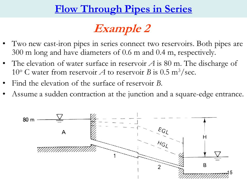 Flow Through Pipes in Series  sc 1 st  SlidePlayer & CHAPTER 2: Flow through single u0026combined Pipelines - ppt video ...