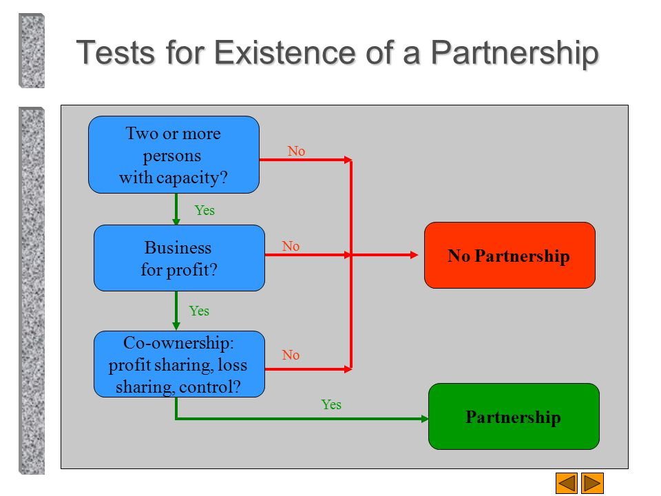 Tests for Existence of a Partnership